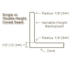 Variable-Height Standard Seam